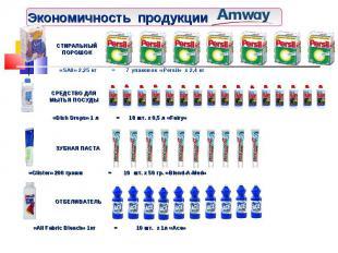 Экономичность продукции СТИРАЛЬНЫЙ ПОРОШОК «SA8» 2,25 кг = 7 упаковок «Persil» x