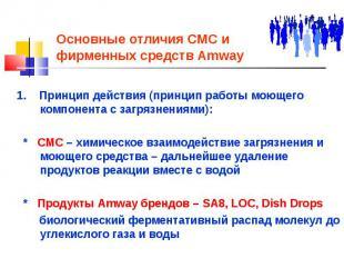 Основные отличия СМС и фирменных средств Amway 1. Принцип действия (принцип рабо