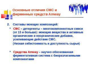Основные отличия СМС и фирменных средств Amway 2. Составы моющих композиций: * С