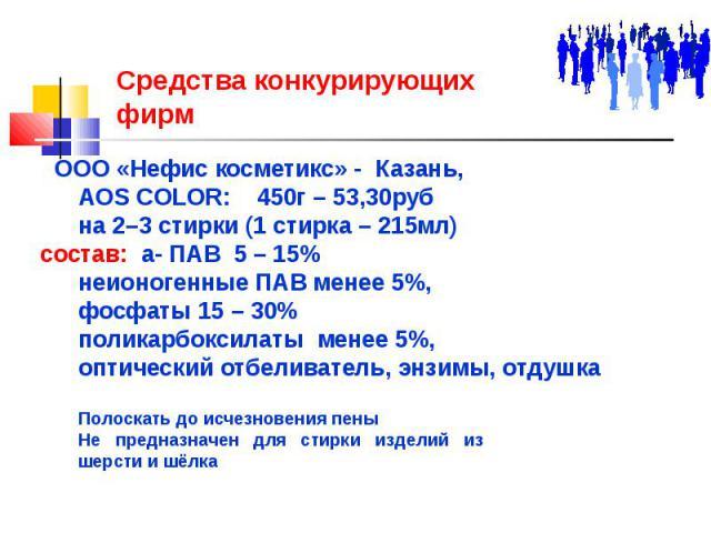 Средства конкурирующих фирм ООО «Нефис косметикс» - Казань, AOS COLOR: 450г – 53,30руб на 2–3 стирки (1 стирка – 215мл) состав: а- ПАВ 5 – 15% неионогенные ПАВ менее 5%, фосфаты 15 – 30% поликарбоксилаты менее 5%, оптический отбеливатель, энзимы, от…