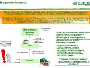 Банк Заемщик Министерством Промышленности Республики Беларусь Заявка на кредит +