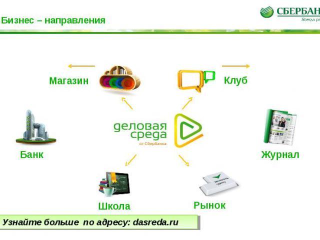 Банк Школа Рынок Журнал Клуб Магазин Бизнес – направления Узнайте больше по адресу: dasreda.ru