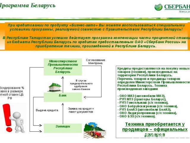 Банк Заемщик Министерством Промышленности Республики Беларусь Заявка на кредит + пакет документов Согласование Минпрома В случае предварительного одобрения заявки банком Выдача кредита Субсидирование % ставки в размере учетной ставки ЦБ РФ Кредиты п…
