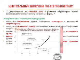 2. Действительно ли основную роль в развитии атеросклероза играет плазменный хол