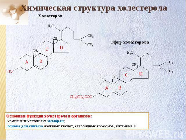 СН3 СН3 СН3 СН3 Н3С Эфир холестерола СН3(CH2)COO Химическая структура холестерола D C B СН3 СН3 СН3 СН3 Н3С НО Холестерол A D C B A Основные функции холестерола в организме: компонент клеточных мембран; основа для синтеза желчных кислот, стероидных …