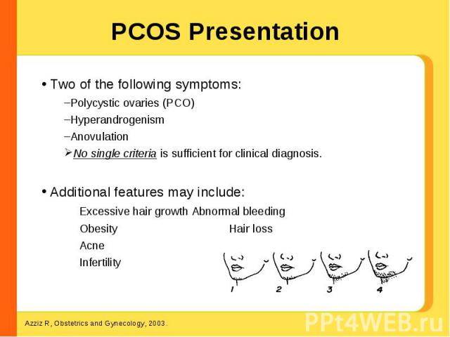 PCOS Presentation Two of the following symptoms:Polycystic ovaries (PCO)HyperandrogenismAnovulationNo single criteria is sufficient for clinical diagnosis. Additional features may include:Excessive hair growthAbnormal bleedingObesity Hair lossAcne I…