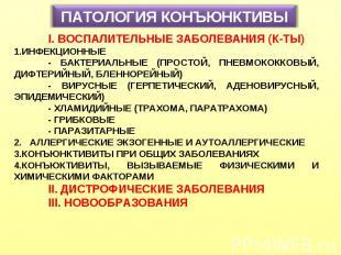 ПАТОЛОГИЯ КОНЪЮНКТИВЫ I. ВОСПАЛИТЕЛЬНЫЕ ЗАБОЛЕВАНИЯ (К-ТЫ) ИНФЕКЦИОННЫЕ - БАКТЕР