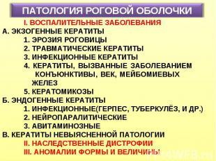 ПАТОЛОГИЯ РОГОВОЙ ОБОЛОЧКИ I. ВОСПАЛИТЕЛЬНЫЕ ЗАБОЛЕВАНИЯ А. ЭКЗОГЕННЫЕ КЕРАТИТЫ