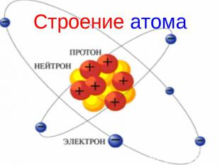 Строение атома