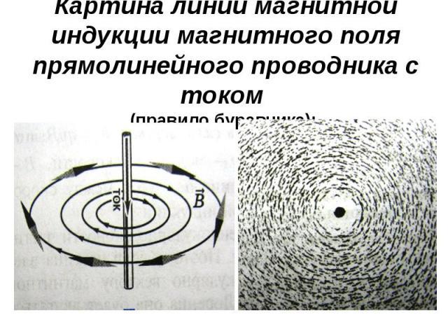 Картина линий магнитной индукции магнитного поля прямолинейного проводника с током (правило буравчика):