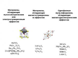 Материалы, обладающие пьезоэлектрическим или электрострикционным эффектом Матери