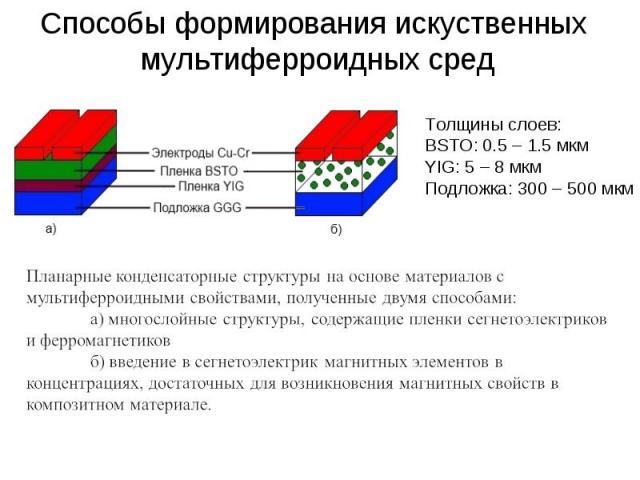 Толщины слоев: BSTO: 0.5 – 1.5 мкм YIG: 5 – 8 мкм Подложка: 300 – 500 мкм Способы формирования искуственных мультиферроидных сред