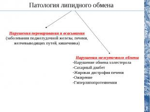 Патология липидного обмена Нарушения переваривания и всасывания (заболевания под