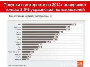 Покупки в интернете на 2011г совершают только 8,5% украинских пользователей
