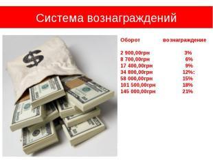 Система вознаграждений Оборот вознаграждение 2 900,00грн 3% 8 700,00грн 6% 17 40
