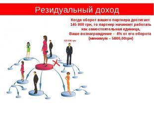 Резидуальный доход Когда оборот вашего партнера достигает 145 000 грн, то партне