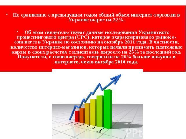 По сравнению с предыдущим годом общий объем интернет-торговли в Украине вырос на 32%. Об этом свидетельствуют данные исследования Украинского процессингового центра (UPC), которое охарактеризовало рынок e-commerce в Украине по состоянию на октябрь 2…