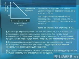 Предельные издержки Предельная выгода 50 Число дорожных знаков Для общества опти