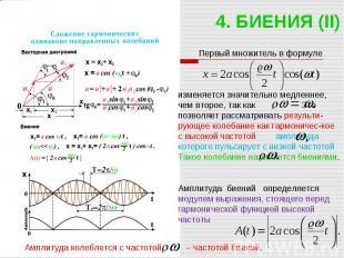 4. БИЕНИЯ (II) Первый множитель в формуле изменяется значительно медленнее, чем