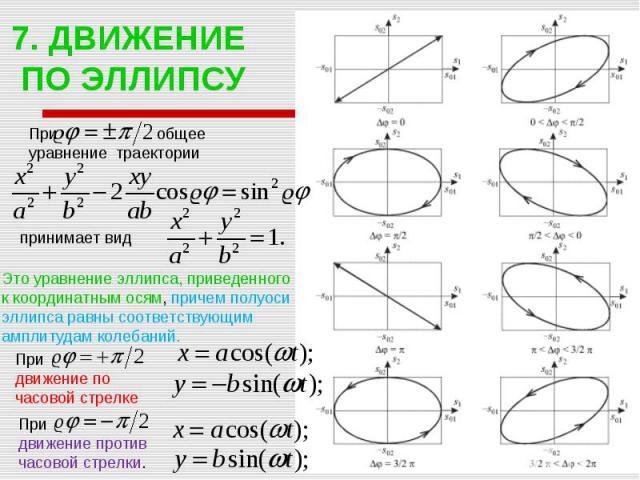 7. ДВИЖЕНИЕ ПО ЭЛЛИПСУ При общее уравнение траектории принимает вид Это уравнение эллипса, приведенного к координатным осям, причем полуоси эллипса равны соответствующим амплитудам колебаний. При движение против часовой стрелки. При движение по часо…
