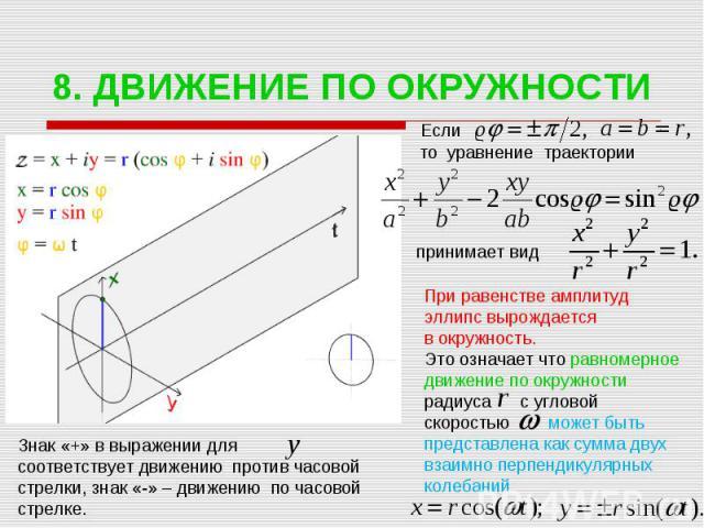 8. ДВИЖЕНИЕ ПО ОКРУЖНОСТИ Если то уравнение траектории Знак «+» в выражении для соответствует движению против часовой стрелки, знак «-» – движению по часовой стрелке. принимает вид При равенстве амплитуд эллипс вырождается в окружность. Это означает…