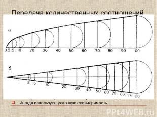 Передача количественных соотношений посредством размера значков Площадь значков