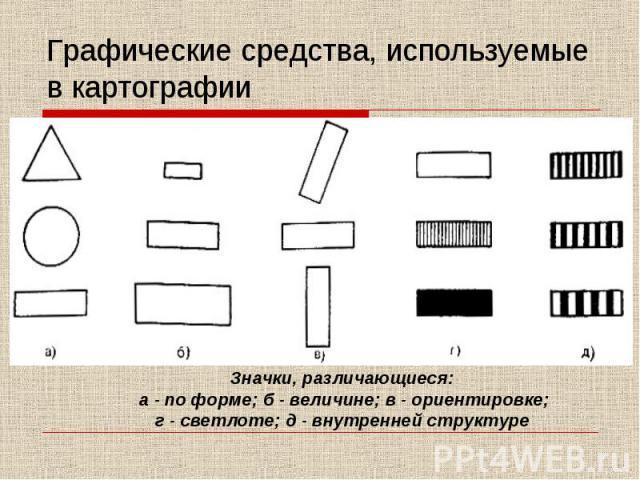 Графические средства, используемые в картографии Значки, различающиеся: а - по форме; б - величине; в - ориентировке; г - светлоте; д - внутренней структуре