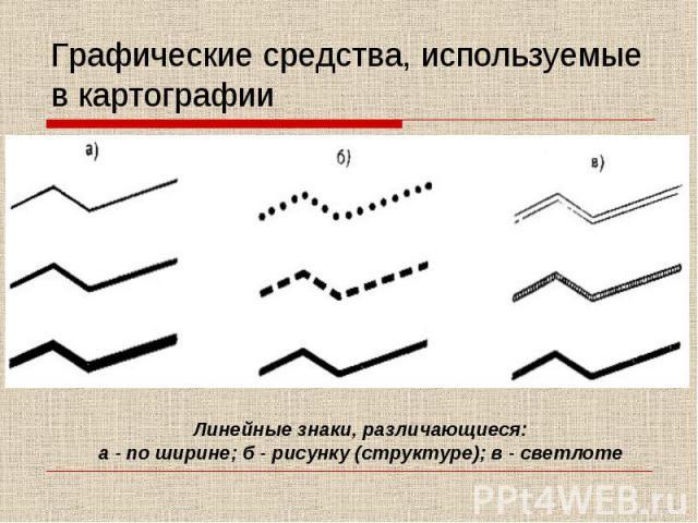 Графические средства, используемые в картографии Линейные знаки, различающиеся: а - по ширине; б - рисунку (структуре); в - светлоте