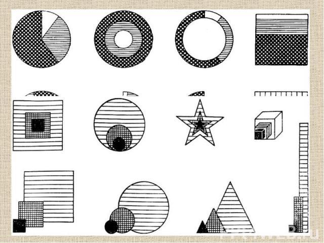 Виды суммарных (структурных) значков Положение осложняется, когда в одном и том же пункте оказывается несколько объектов. Если они однородны и соизмеримы, их можно объединить в общий суммарный (структурный) знак, например кружок, секторы которого ха…
