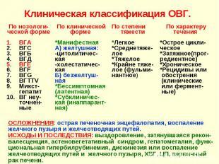Клиническая классификация ОВГ. По нозологи-ческой форме По клинической форме По