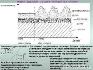 Оценка содержания О2 в крови с помощью пульсометров Изменение оптических свойств