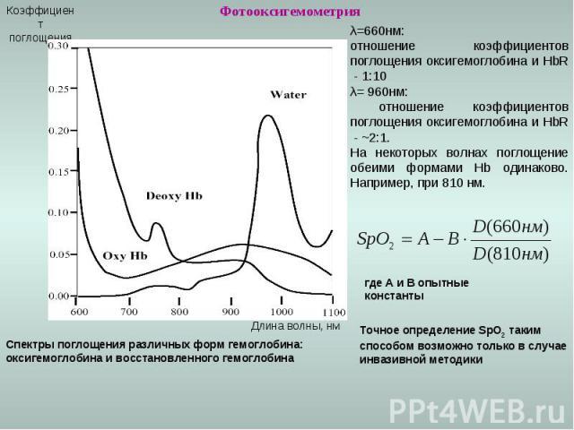 Фотооксигемометрия Коэффициент поглощения Длина волны, нм λ=660нм: отношение коэффициентов поглощения оксигемоглобина и HbR - 1:10 λ= 960нм: отношение коэффициентов поглощения оксигемоглобина и HbR - ~2:1. На некоторых волнах поглощение обеими форма…