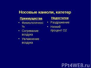 Недостатки Раздражение Низкий процент О2 Носовые канюли, катетер Преимущества Фи