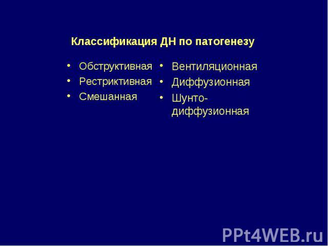 Классификация ДН по патогенезу Обструктивная Рестриктивная Смешанная Вентиляционная Диффузионная Шунто-диффузионная
