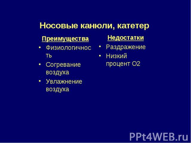 Недостатки Раздражение Низкий процент О2 Носовые канюли, катетер Преимущества Физиологичность Согревание воздуха Увлажнение воздуха