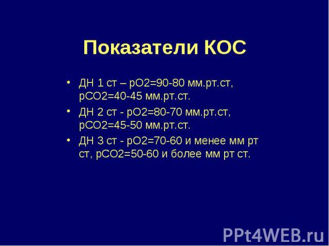 Показатели КОС ДН 1 ст – рО2=90-80 мм.рт.ст, рСО2=40-45 мм.рт.ст. ДН 2 ст - рО2=80-70 мм.рт.ст, рСО2=45-50 мм.рт.ст. ДН 3 ст - рО2=70-60 и менее мм рт ст, рСО2=50-60 и более мм рт ст.
