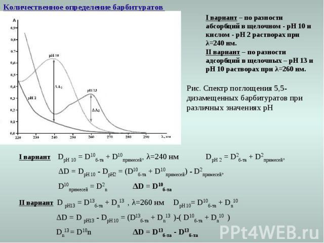 Количественное определение барбитуратов Рис. Спектр поглощения 5,5-дизамещенных барбитуратов при различных значениях pH I вариант – по разности абсорбций в щелочном - рН 10 и кислом - рН 2 растворах при λ=240 нм. II вариант – по разности адсорбций в…