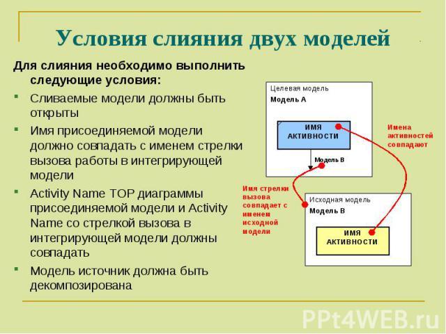 Для слияния необходимо выполнить следующие условия: Сливаемые модели должны быть открыты Имя присоединяемой модели должно совпадать с именем стрелки вызова работы в интегрирующей модели Activity Name TOP диаграммы присоединяемой модели и Activity Na…