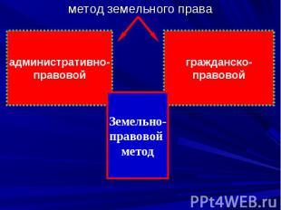 метод земельного права административно- правовой гражданско- правовой Земельно-