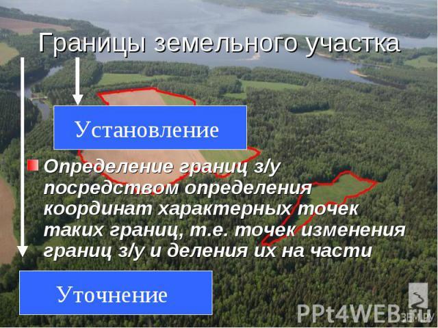 Установление Уточнение Границы земельного участка Определение границ з/у посредством определения координат характерных точек таких границ, т.е. точек изменения границ з/у и деления их на части