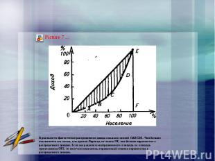 В реальности фактическое распределение дохода показано линией OABCDE. Чем больше