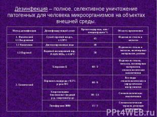 Стоматологические зеркала, режущие инструменты 15 / 2 Лизоформин 3000 Стоматолог