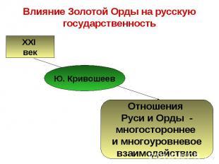XXI век Отношения Руси и Орды - многостороннее и многоуровневое взаимодействие Ю