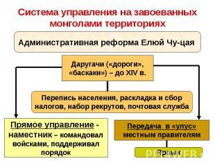 Административная реформа Елюй Чу-цая Прямое управление - наместник – командовал