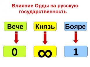 Бояре Князь Вече 0 ∞ 1 Влияние Орды на русскую государственность