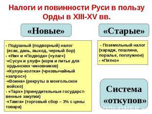 - Подушный (подворный) налог (ясак, дань, выход, черный бор) - «Ям» и «Подвода»
