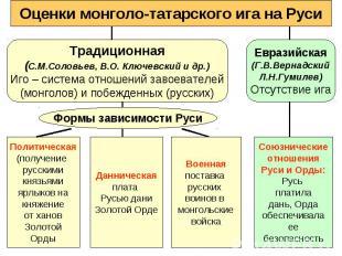 Оценки монголо-татарского ига на Руси Традиционная (С.М.Соловьев, В.О. Ключевски