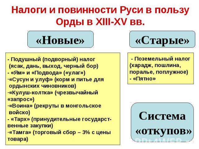 - Подушный (подворный) налог (ясак, дань, выход, черный бор) - «Ям» и «Подвода» («улаг») «Сусун и улуф» (корм и питье для ордынских чиновников) «Кулуш-колтка» (чрезвычайный «запрос») «Воина» (рекруты в монгольское войско) - «Тарх» (принудительные го…