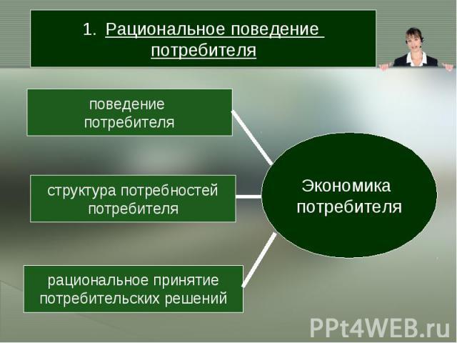 Рациональное поведение потребителя поведение потребителя структура потребностей потребителя рациональное принятие потребительских решений Экономика потребителя