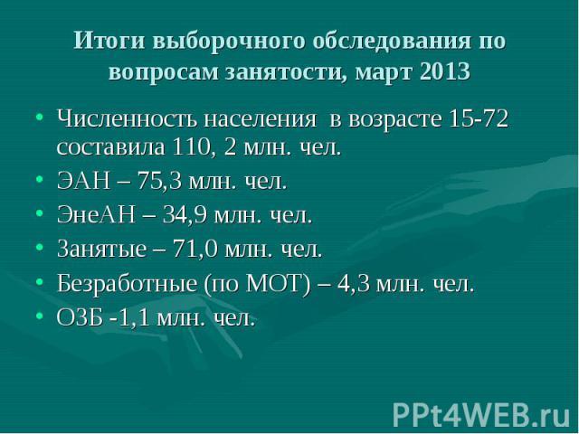 Итоги выборочного обследования по вопросам занятости, март 2013 Численность населения в возрасте 15-72 составила 110, 2 млн. чел. ЭАН – 75,3 млн. чел. ЭнеАН – 34,9 млн. чел. Занятые – 71,0 млн. чел. Безработные (по МОТ) – 4,3 млн. чел. ОЗБ -1,1 млн. чел.